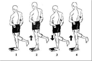 Isometric exercises: how to strengthen the body, practically without moving